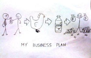 bedrijfsplan